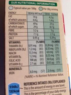 nutritional-information-cereal-pack